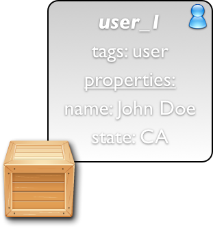 brief introduction to database concepts In this brief introduction we want to give you an idea of some important concepts for identity and access management  read our brief article,.