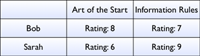 Ratings.png